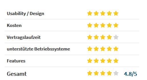 ovaSOFT Bewertung von Systemhaus